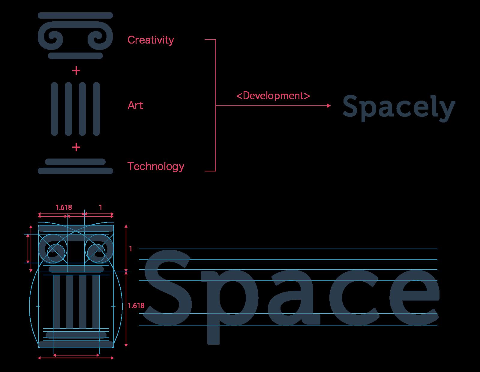 スペースリー(旧3D Stylee)のサービス提供開始。