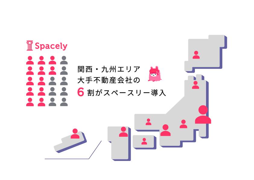 VRクラウド「スペースリー」大阪営業所、福岡営業所開設から約半年で関西・九州エリア大手不動産会社の6割が導入。